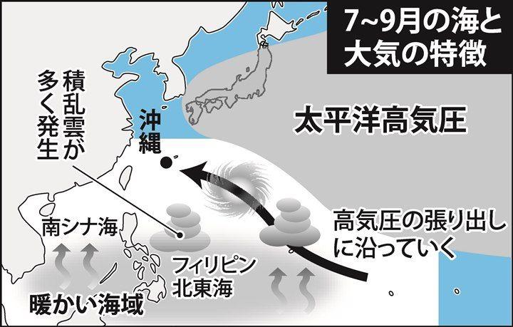 2018年、すでに沖縄へ5個接近 台風多発の要因は…海水温上昇だった