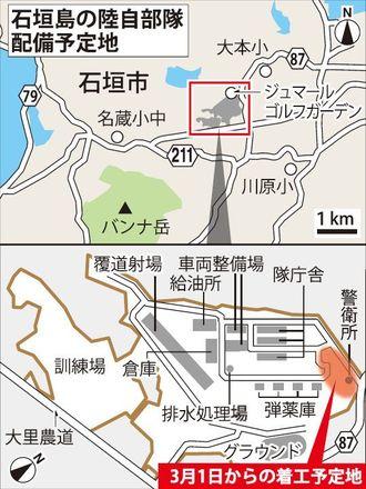 石垣島の陸自部隊配備予定地