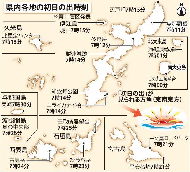 【沖縄2016〜17年末年始情報】初日の出が見られる時刻は?