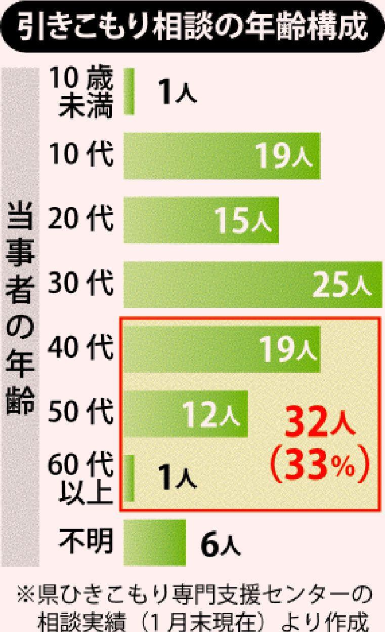 http://www.okinawatimes.co.jp/mwimgs/e/1/-/img_e1c839e29220db9292fecfe6c7631817400743.jpg
